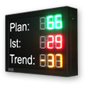 """LED-Display """"Plan/Ist/Trend"""" DFY60-3-3-G-R-Y"""