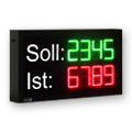 LED Produktionsanzeige – 'Soll/Ist' DFY100-4-2-RG
