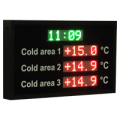 LED-Industrieanzeige FYI3-64-16×4-TRI-SI3-CLK