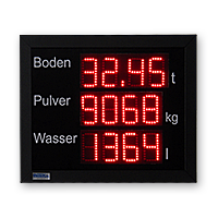 LED-Spezial-Display DFY60-4-3-R-RS485
