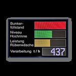 LED-Display FY8S-480-32-WE-SI4
